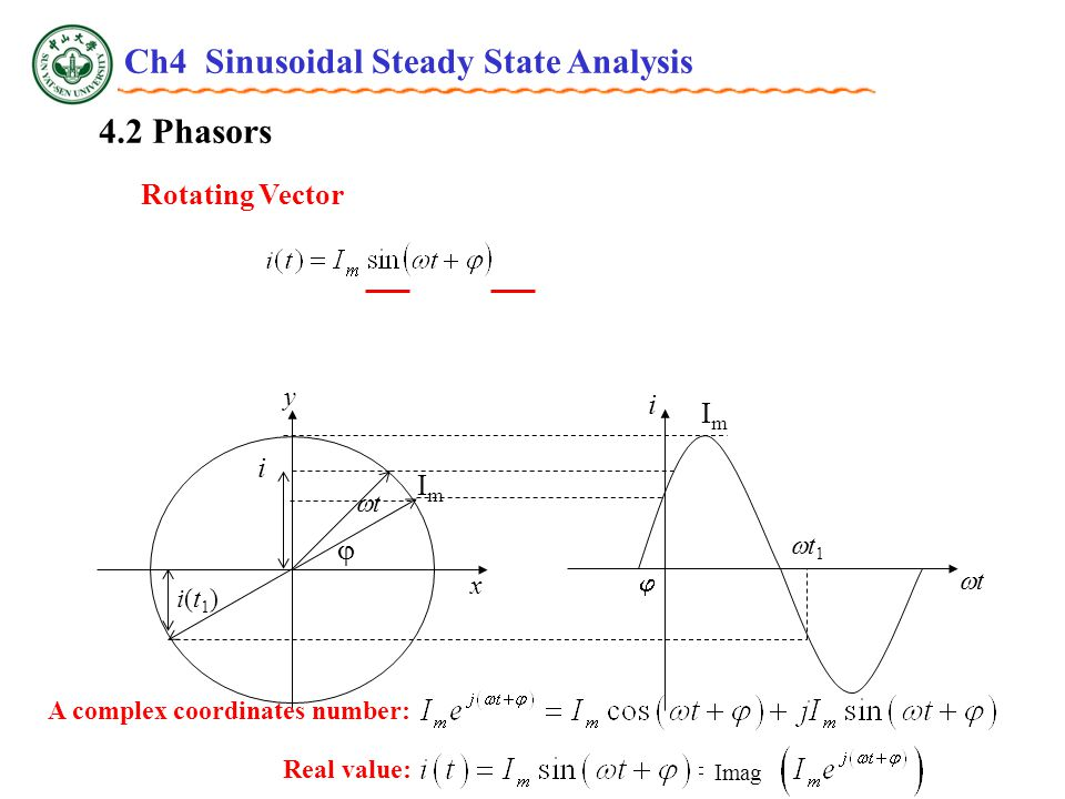 4.2 Phasors Rotating Vector i ImIm t1t1 i tt  ImIm  tt x y A complex coordinates number: Real value: Ch4 Sinusoidal Steady State Analysis i(t1)i(t1) Imag