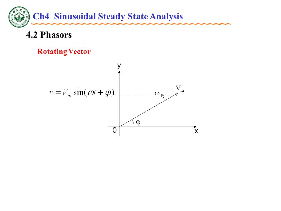 4.2 Phasors Rotating Vector VmVm x y 0   Ch4 Sinusoidal Steady State Analysis