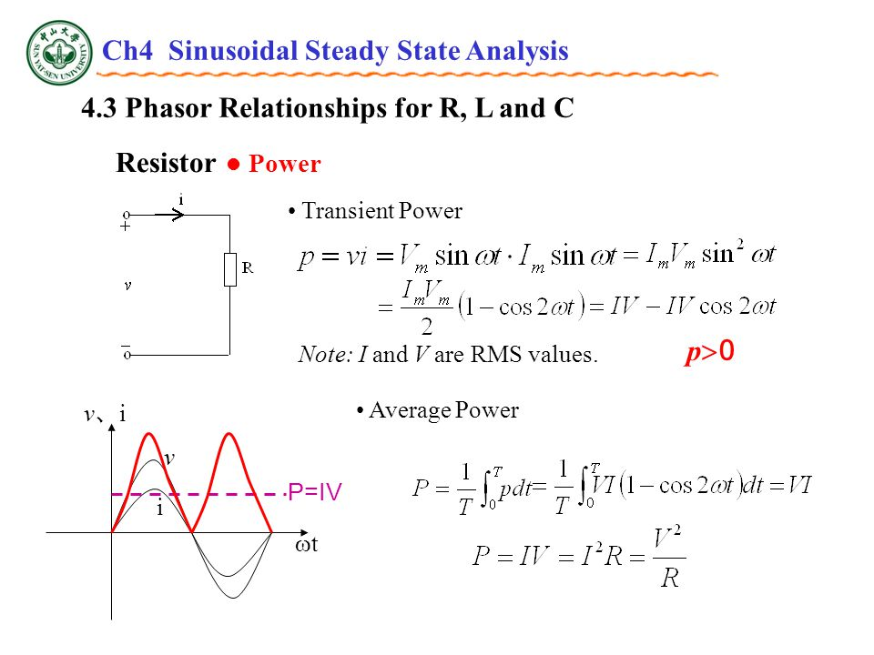 4.3 Phasor Relationships for R, L and C Power Resistor p0p0 v、iv、i tt v i P=IV Average Power Transient Power Ch4 Sinusoidal Steady State Analysis Note: I and V are RMS values.
