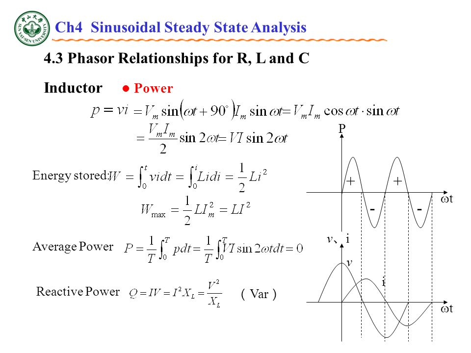 4.3 Phasor Relationships for R, L and C Power Inductor P tt v、iv、i tt v i ++ -- Energy stored: Average Power Reactive Power ( Var ) Ch4 Sinusoidal Steady State Analysis