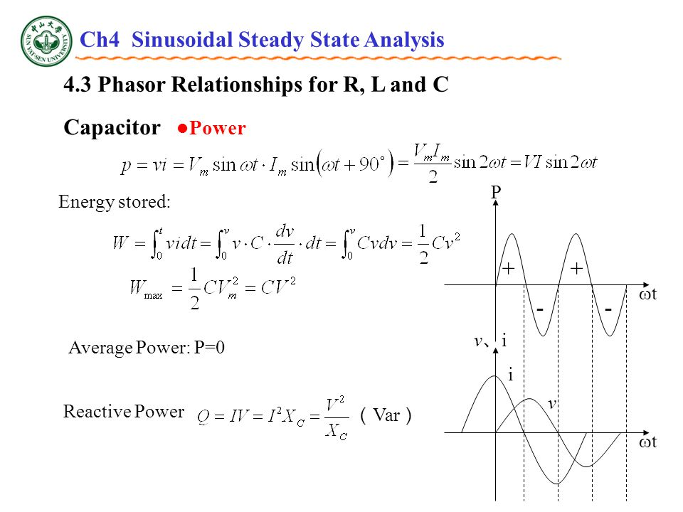 4.3 Phasor Relationships for R, L and C Power Capacitor Average Power: P=0 Reactive Power ( Var ) P tt v、iv、i tt v i ++ -- Energy stored: Ch4 Sinusoidal Steady State Analysis