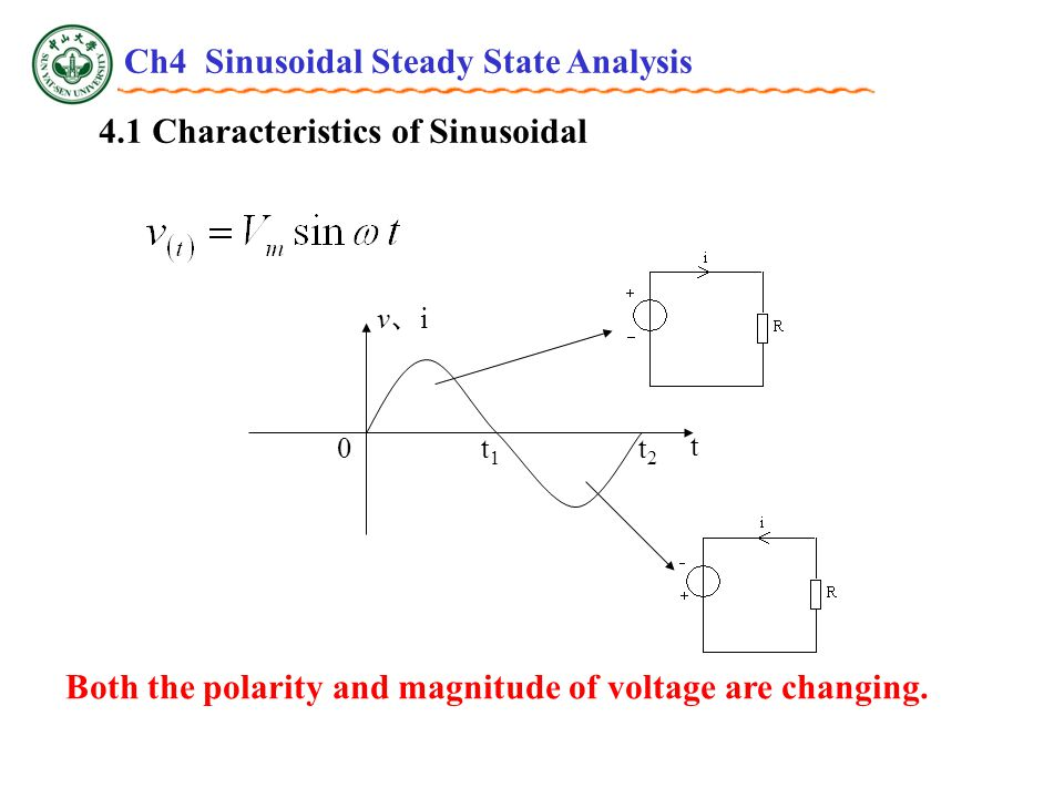 4.1 Characteristics of Sinusoidal Radian frequency(Angular frequency):  = 2  f = 2  /T (rad/s ) Period: T — Time necessary to go through one cycle.