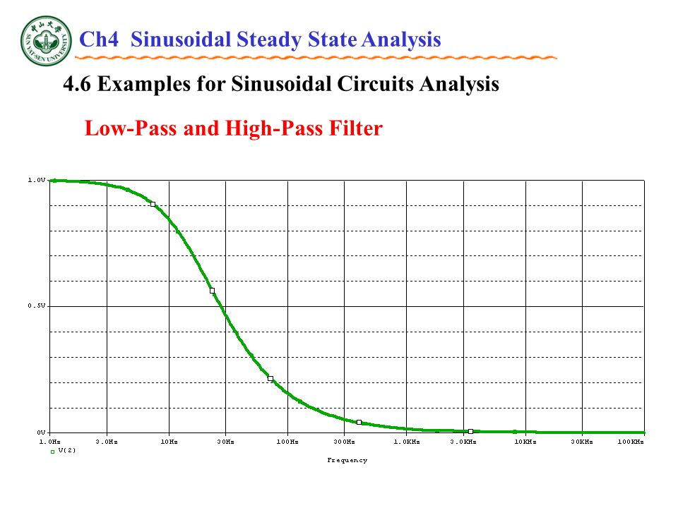 4.6 Examples for Sinusoidal Circuits Analysis Low-Pass and High-Pass Filter Ch4 Sinusoidal Steady State Analysis