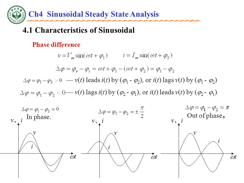 4.1 Characteristics of Sinusoidal Phase difference — v(t) leads i(t) by (  1 -  2 ), or i(t) lags v(t) by (  1 -  2 ) v、iv、i tt v i Out of phase 。 tt v、iv、i v i v、iv、i tt v i In phase.