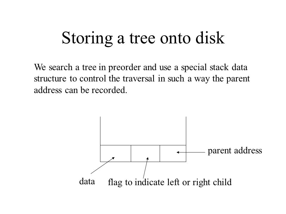 Storing a tree onto disk We search a tree in preorder and use a special stack data structure to control the traversal in such a way the parent address can be recorded.