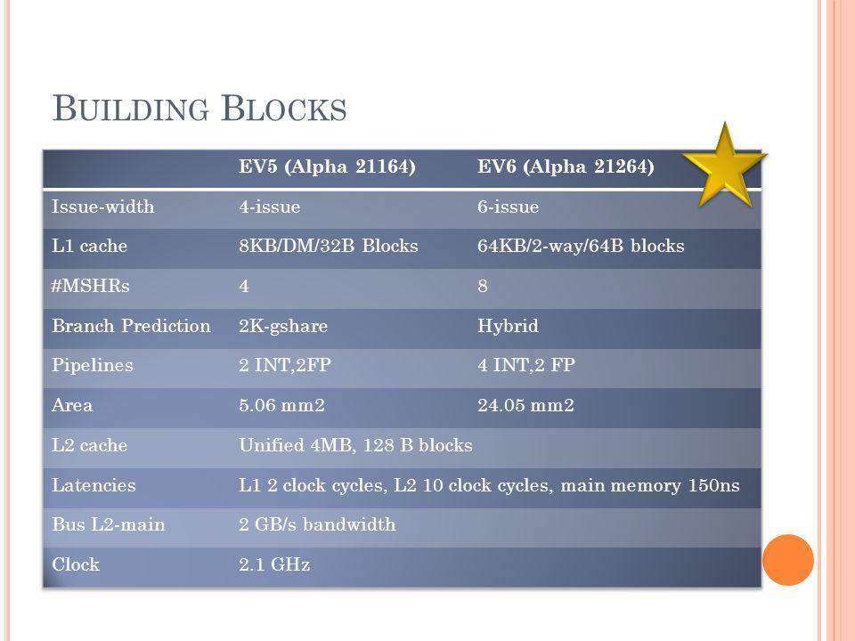 B UILDING B LOCKS