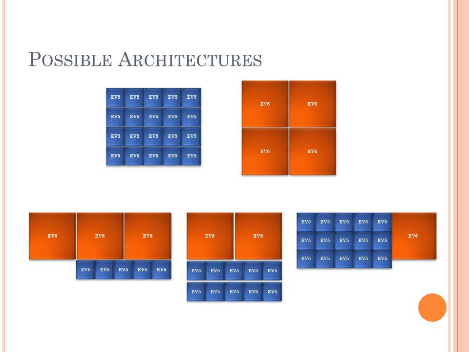 P OSSIBLE A RCHITECTURES EV5 EV6 EV5 EV6 EV5 EV6 EV5