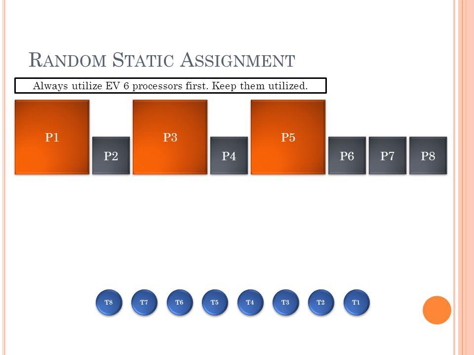 R ANDOM S TATIC A SSIGNMENT P1 P3 P2 P4 P5 P6 P7 P8 T1 T2 T3 T4 T5 T6 T8 T7 Always utilize EV 6 processors first. Keep them utilized.