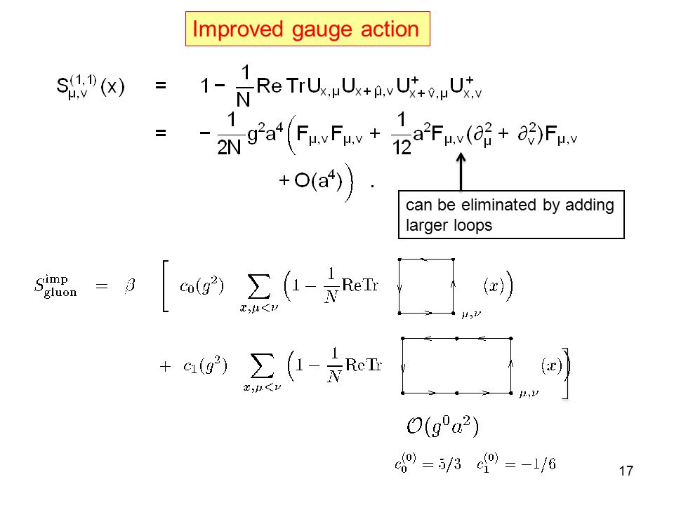 Improved gauge action can be eliminated by adding larger loops 17