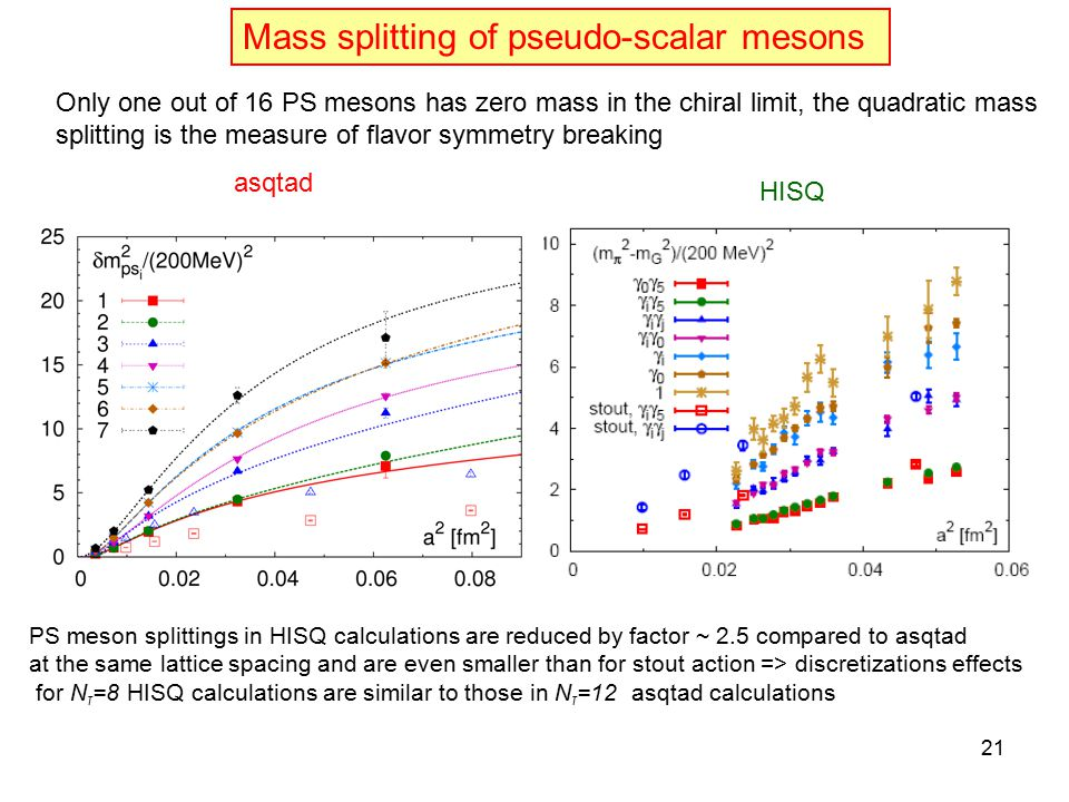 Mass splitting of pseudo-scalar mesons Only one out of 16 PS mesons has zero mass in the chiral limit, the quadratic mass splitting is the measure of flavor symmetry breaking asqtad HISQ PS meson splittings in HISQ calculations are reduced by factor ~ 2.5 compared to asqtad at the same lattice spacing and are even smaller than for stout action => discretizations effects for N τ =8 HISQ calculations are similar to those in N τ =12 asqtad calculations 21