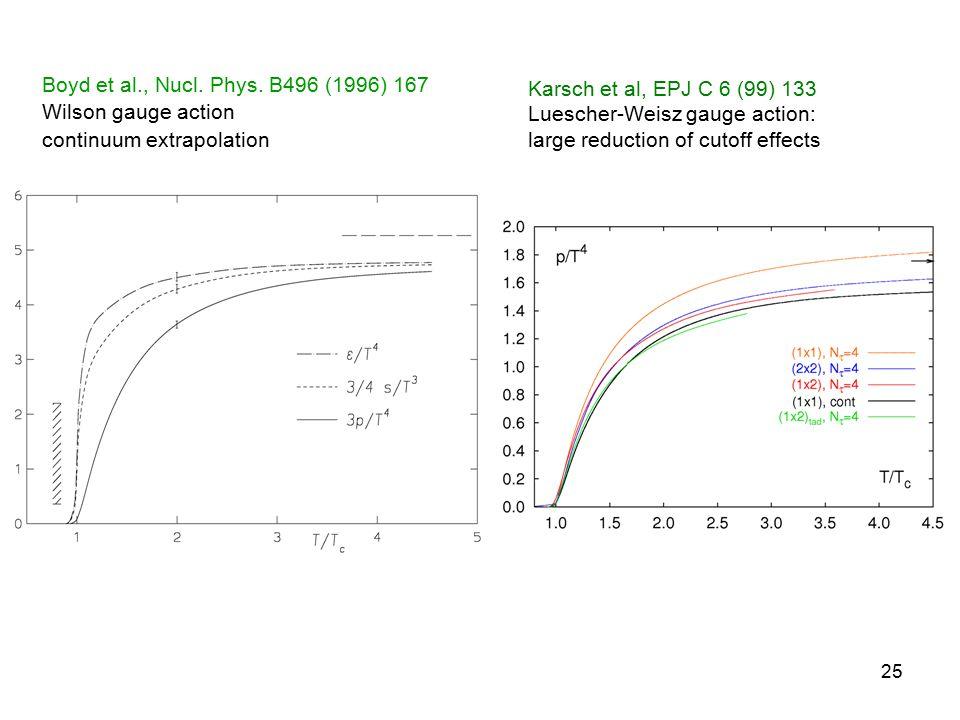 Boyd et al., Nucl. Phys.