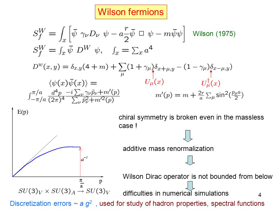 Wilson fermions Discretization errors ~ a g 2, used for study of hadron properties, spectral functions chiral symmetry is broken even in the massless case .