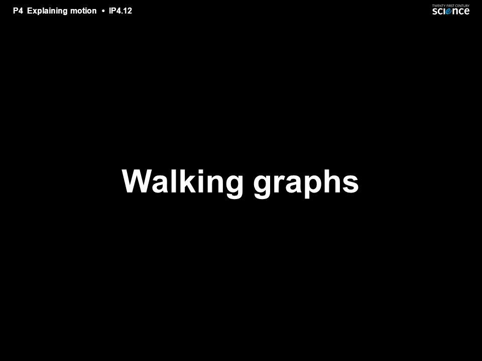 P4 Explaining motion IP4.12 Walking graphs