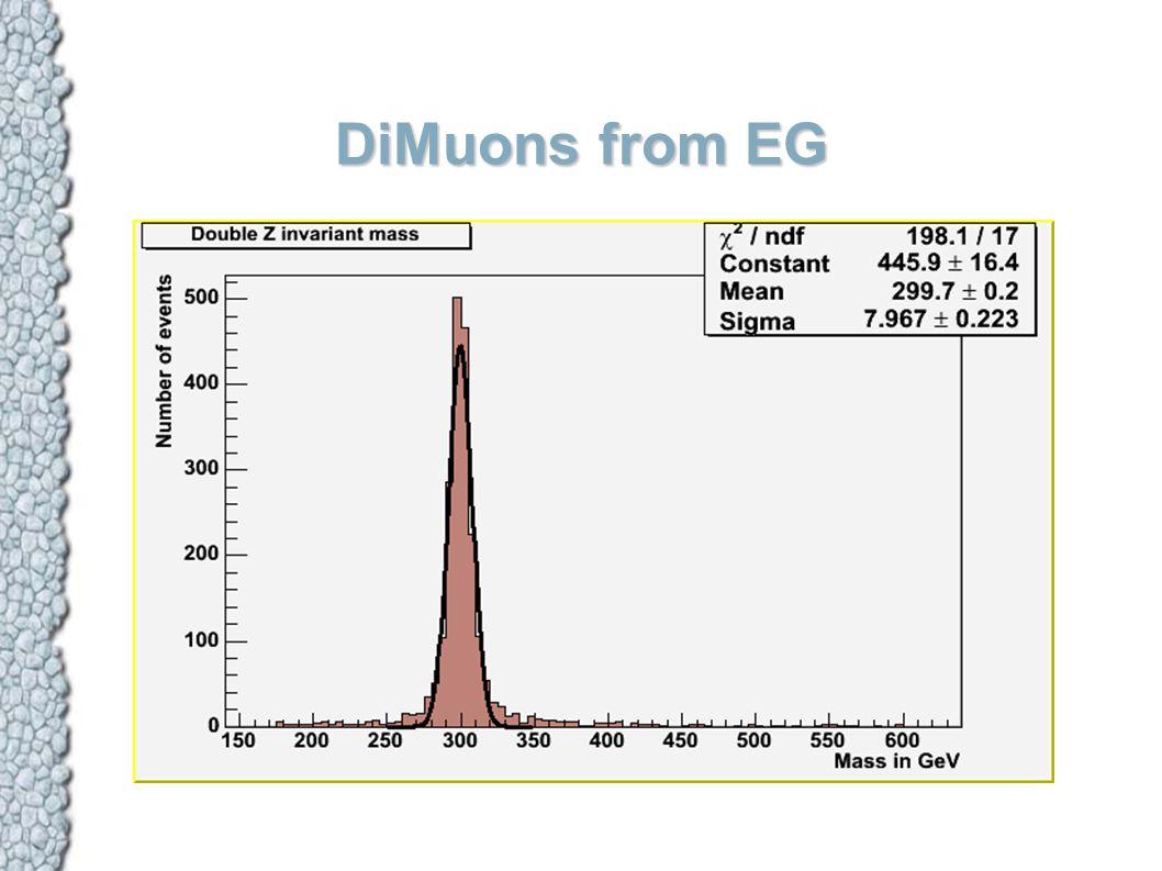 DiMuons from EG
