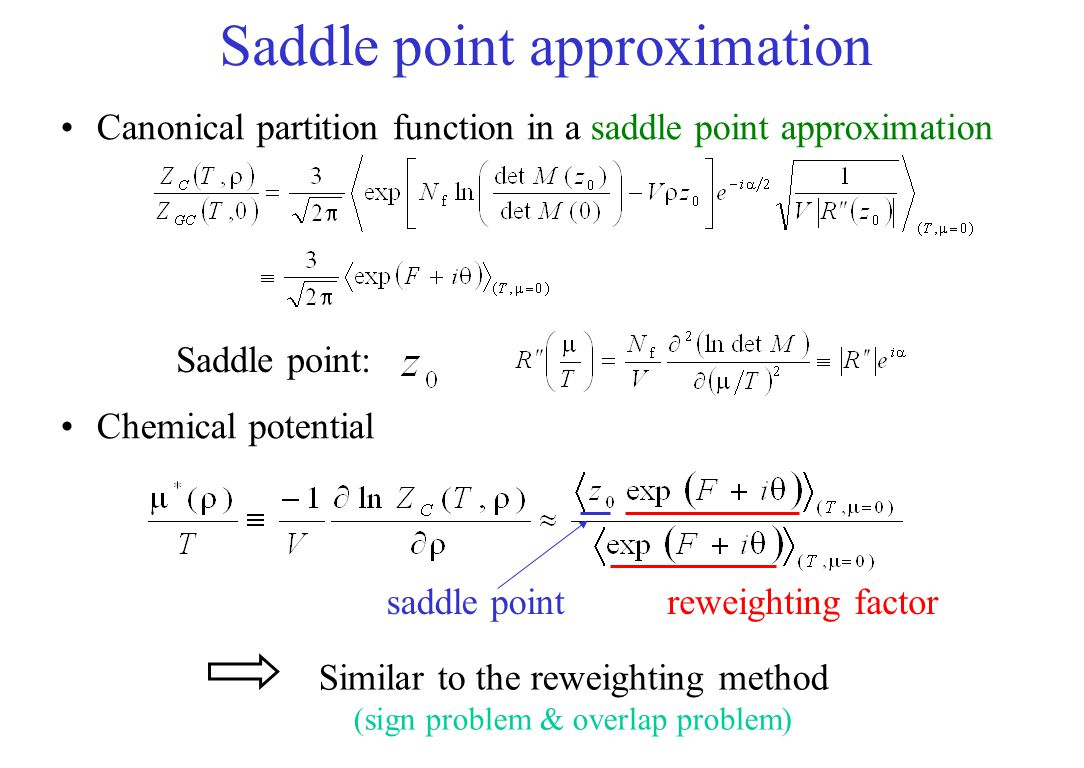 Canonical partition function in a saddle point approximation Chemical potential Saddle point approximation Saddle point: saddle pointreweighting facto