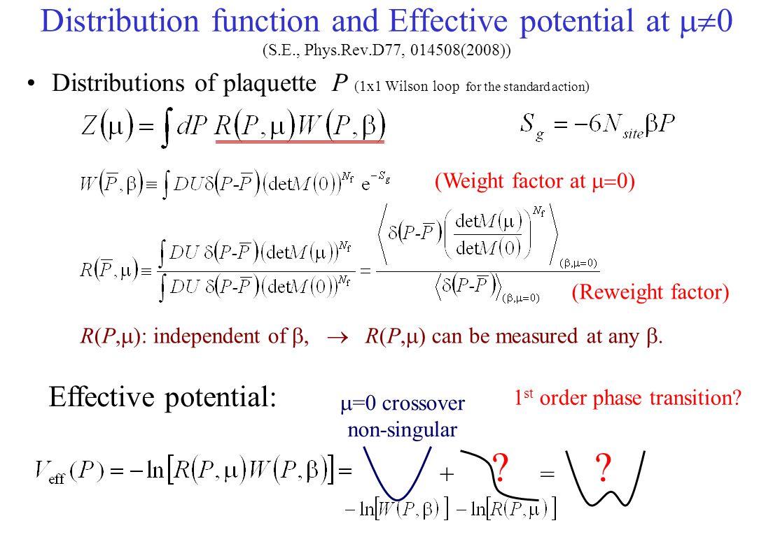 Inverse Laplace transformation Saddle point approximation (valid for large V, 1/V expansion) –Taylor expansion at the saddle point.