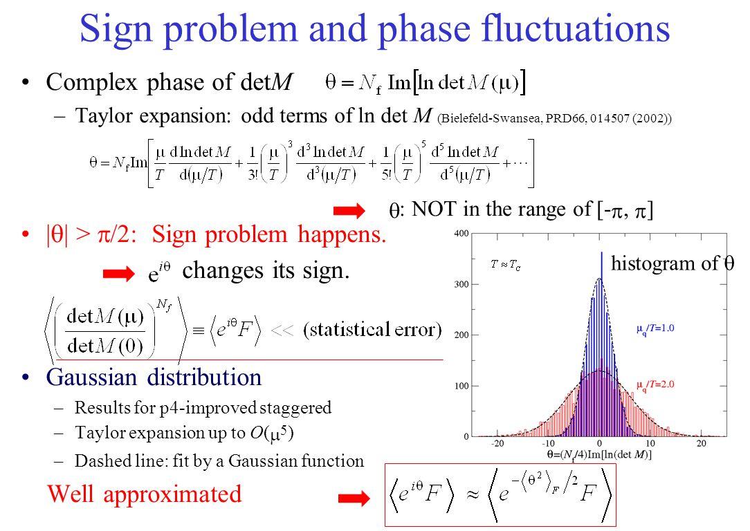 Technical problem 1: Sign problem Complex phase of detM –Taylor expansion (Bielefeld-Swansea, PRD66, 014507 (2002)) |  | >  /2: Sign problem happens.