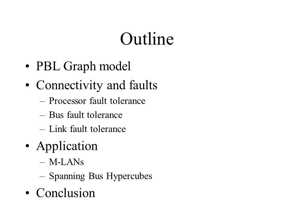 Outline PBL Graph model Connectivity and faults –Processor fault tolerance –Bus fault tolerance –Link fault tolerance Application –M-LANs –Spanning Bus Hypercubes Conclusion