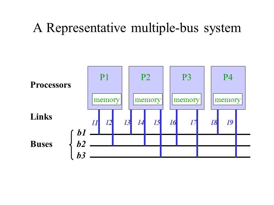 A Representative multiple-bus system P1P2P3P4 memory l1 l2l3l4l5l6l9l8l7 b1 b3 b2 Processors Links Buses
