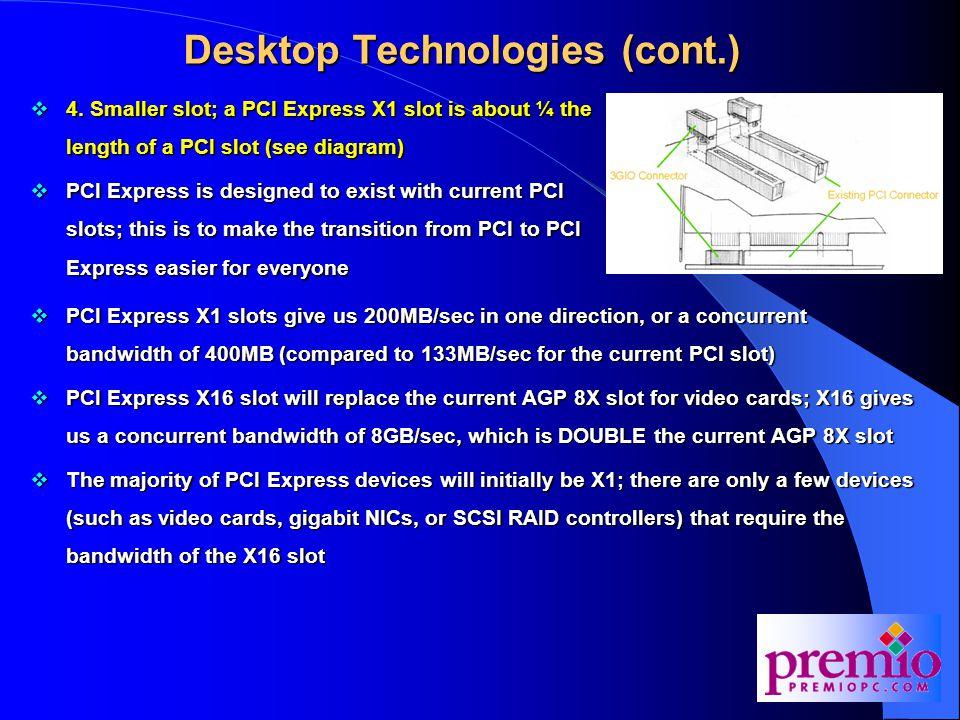 Desktop Technologies (cont.)  4.