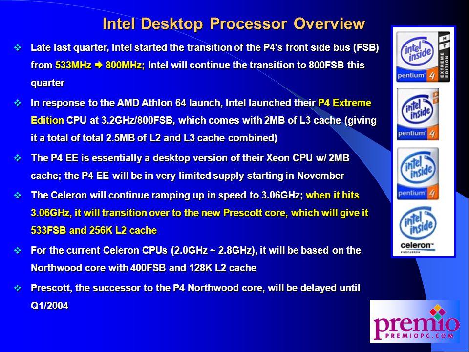 Intel Desktop Processor Roadmap P4-N/400 = Northwood core (0.13 micron); 512K L2 cache; 400MHz FSB P4-N/533 = Northwood core (0.13 micron); 512K L2 cache; 533MHz FSB P4-N/800 = Northwood core (0.13 micron); 512K L2 cache; 800MHz FSB P4-EE/800 = Northwood core (0.13 micron); 512K L2 cache; 2MB L2 cache; 800MHz FSB P4-P/800 = Prescott core (0.09 micron); 1MB L2 cache; 800MHz FSB Celeron-N = Northwood core (0.13 micron); 128K L2 cache; 400MHz FSB Celeron-P = Prescott core (0.09 micron); 256K L2 cache; 533MHz FSB Red denotes Hyper-Threading Technology