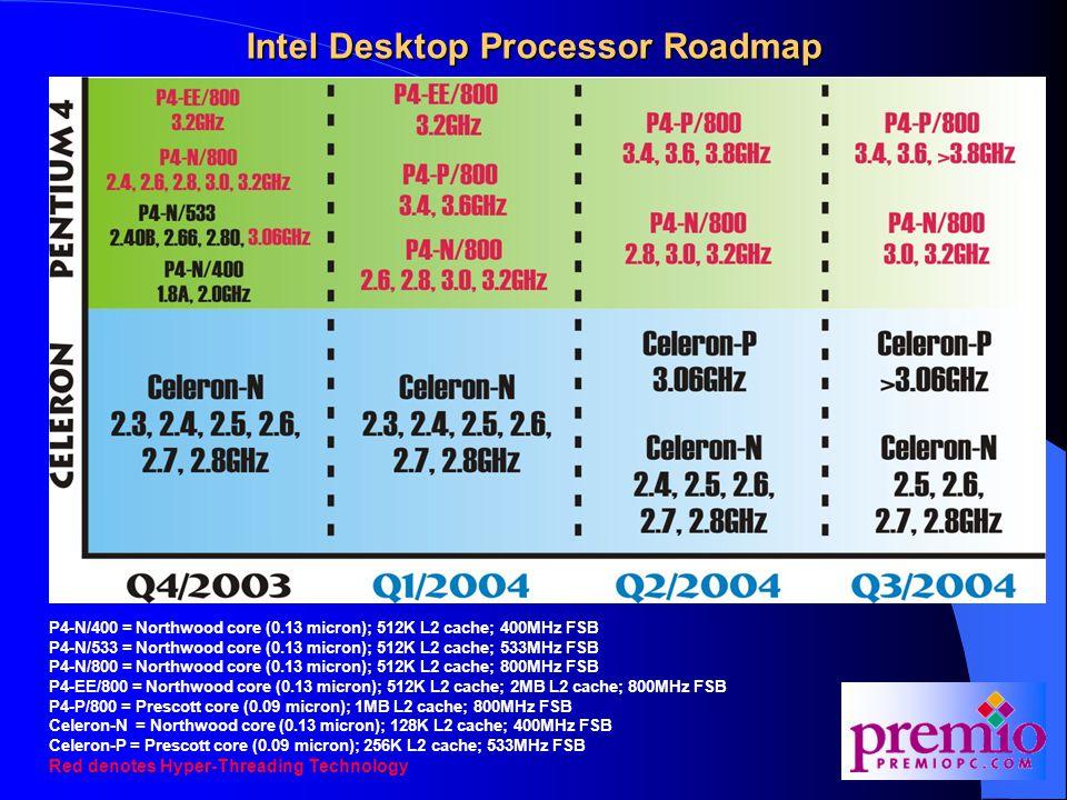 Desktop Technologies  USB 2.0: USB 2.0 is backwards compatible w/ USB 1.1 devices.