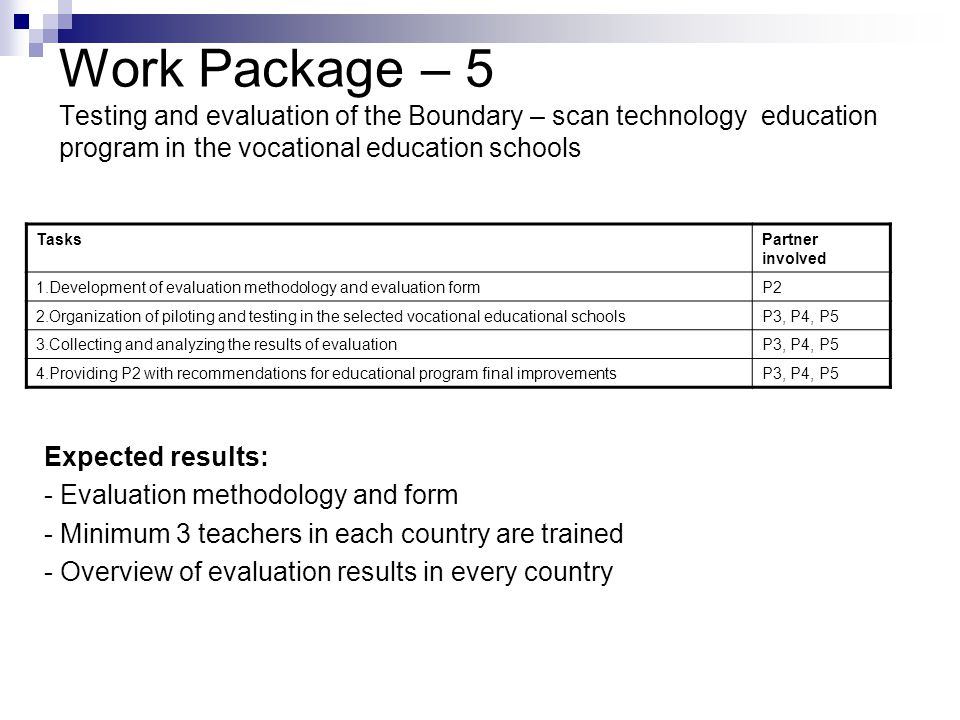 Work Package – 5 Testing and evaluation of the Boundary – scan technology education program in the vocational education schools Expected results: - Evaluation methodology and form - Minimum 3 teachers in each country are trained - Overview of evaluation results in every country TasksPartner involved 1.Development of evaluation methodology and evaluation formP2 2.Organization of piloting and testing in the selected vocational educational schoolsP3, P4, P5 3.Collecting and analyzing the results of evaluationP3, P4, P5 4.Providing P2 with recommendations for educational program final improvementsP3, P4, P5