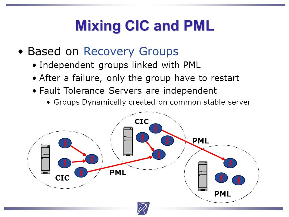 Christian Delbe10 Mixing CIC and PML Based on Recovery Groups Independent groups linked with PML After a failure, only the group have to restart Fault Tolerance Servers are independent Groups Dynamically created on common stable server CIC PML CIC PML