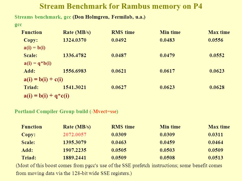 Stream Benchmark for Rambus memory on P4 Streams benchmark, gcc (Don Holmgren, Fermilab, u.a.) gcc FunctionRate (MB/s)RMS timeMin timeMax time Copy:1324.03700.04920.04830.0556 a(i) = b(i) Scale:1336.47820.0487 0.0479 0.0552 a(i) = q*b(i) Add:1556.69830.0621 0.0617 0.0623 a(i) = b(i) + c(i) Triad:1541.30210.0627 0.0623 0.0628 a(i) = b(i) + q*c(i) Portland Compiler Group build (-Mvect=sse) Function Rate (MB/s) RMS time Min timeMax time Copy:2072.0057 0.0309 0.0309 0.0311 Scale:1395.3079 0.0463 0.0459 0.0464 Add:1907.2235 0.0505 0.0503 0.0509 Triad:1889.2441 0.0509 0.0508 0.0513 (Most of this boost comes from pgcc s use of the SSE prefetch instructions; some benefit comes from moving data via the 128-bit wide SSE registers.)