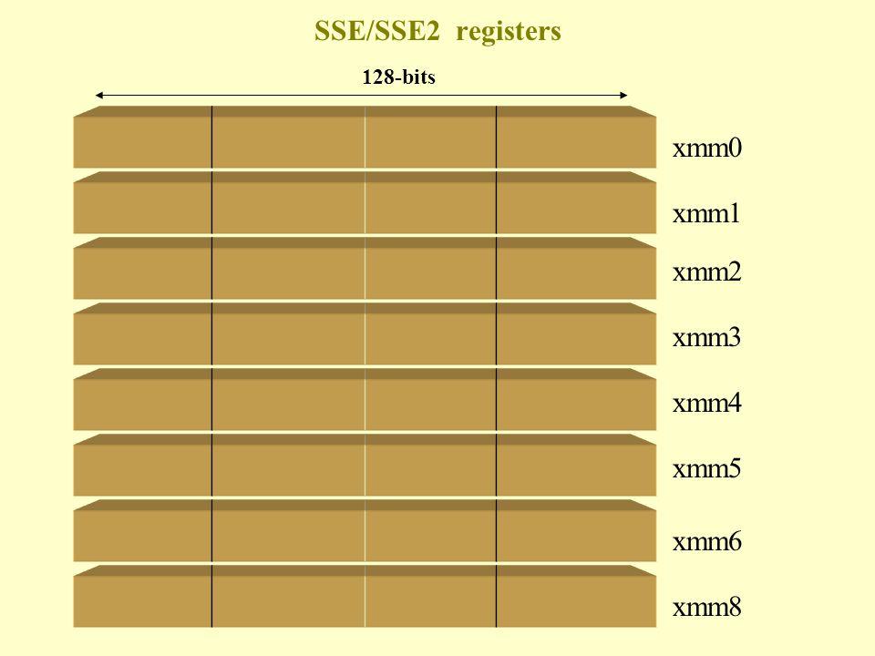 SSE/SSE2 registers xmm0 xmm2 xmm1 128-bits xmm3 xmm4 xmm5 xmm6 xmm8