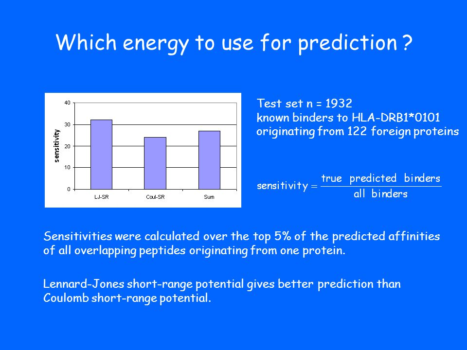 Which energy to use for prediction ? Test set n = 1932 known binders to HLA-DRB1*0101 originating from 122 foreign proteins Lennard-Jones short-range