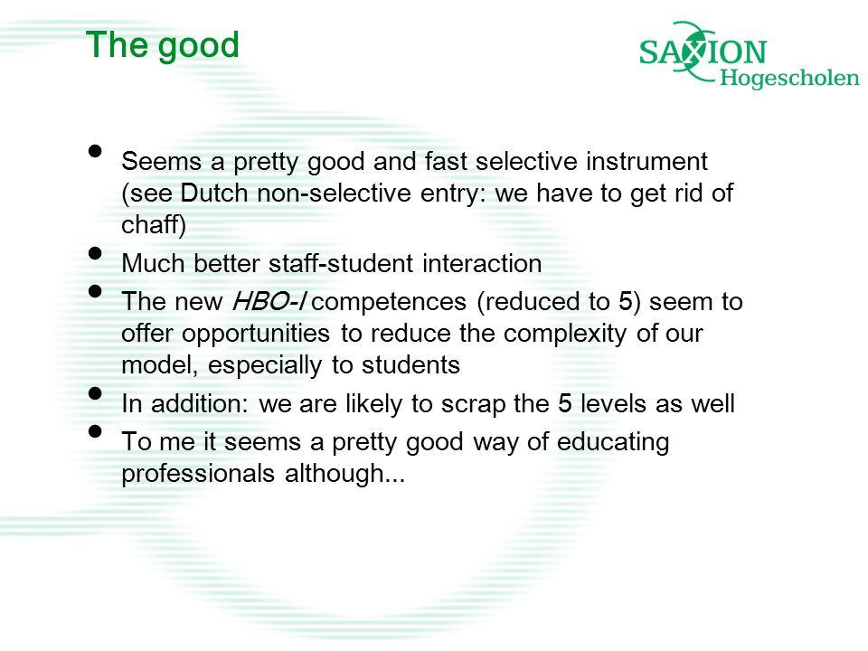 Competence matrix, sample, backback competenc e B1B2B3B4B5 A1P1 A2 P4 P5 A3 P3 A4 P4 P3 A5 P4P3, P2 P4 A6P2 A7P1 P6 A8P1 P6 A9 P5 A10 P4