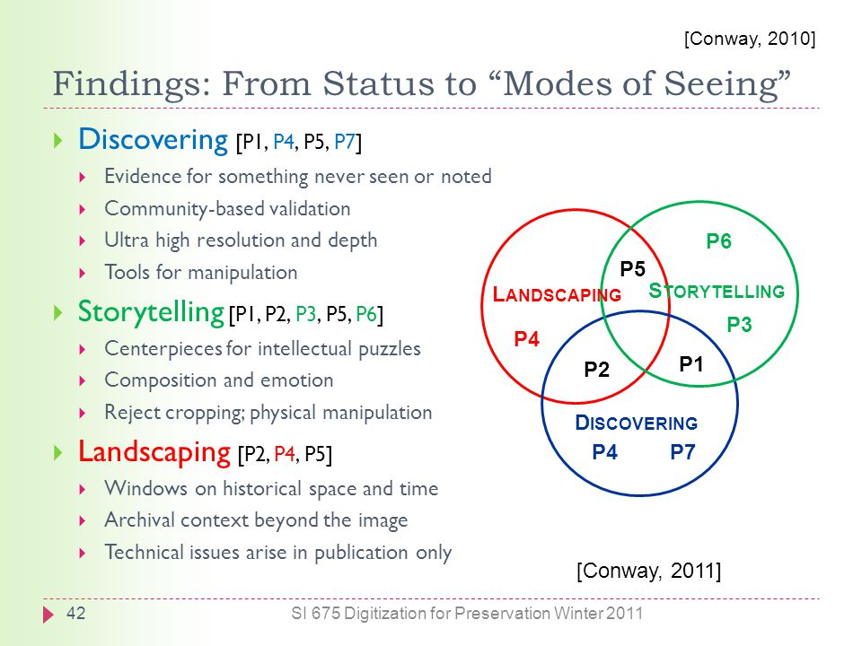 Findings: From Status to Modes of Seeing  Discovering [P1, P4, P5, P7]  Evidence for something never seen or noted  Community-based validation  Ultra high resolution and depth  Tools for manipulation  Storytelling [P1, P2, P3, P5, P6]  Centerpieces for intellectual puzzles  Composition and emotion  Reject cropping; physical manipulation  Landscaping [P2, P4, P5]  Windows on historical space and time  Archival context beyond the image  Technical issues arise in publication only 42SI 675 Digitization for Preservation Winter 2011 L ANDSCAPING S TORYTELLING D ISCOVERING P4 P5 P1 P2 P7 P3 P6 [Conway, 2011] [Conway, 2010]