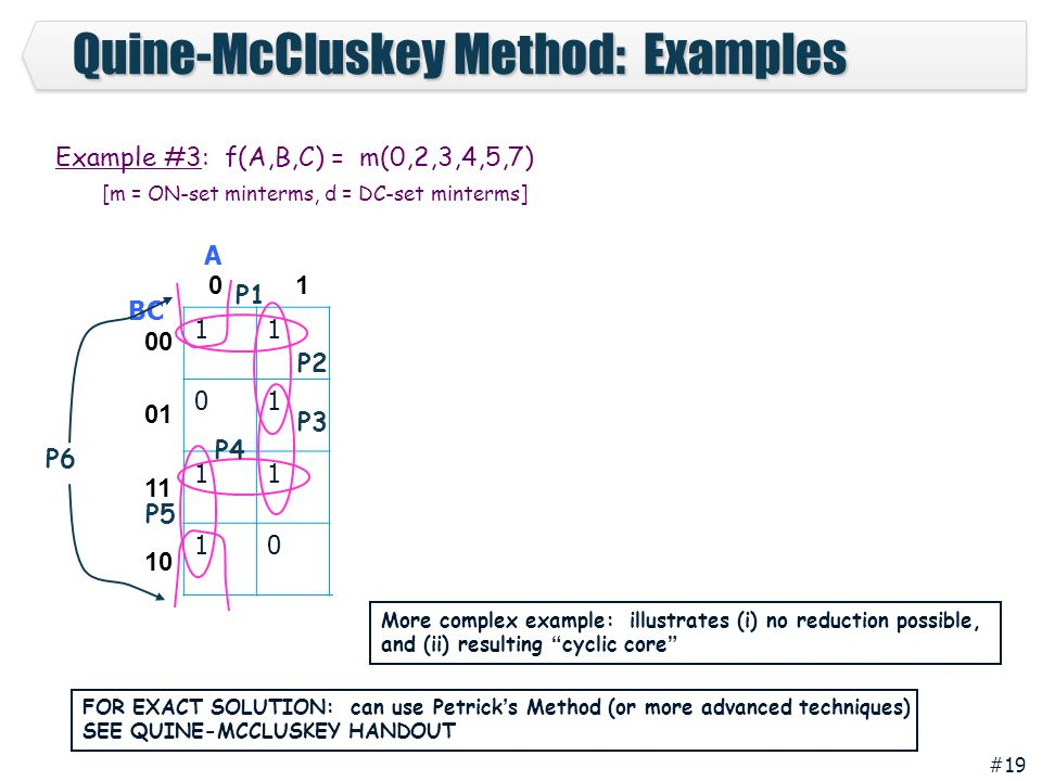 #19 Quine-McCluskey Method: Examples 11 01 11 10 0 1 00 01 11 10 A BC Example #3: f(A,B,C) = m(0,2,3,4,5,7) [m = ON-set minterms, d = DC-set minterms] FOR EXACT SOLUTION: can use Petrick's Method (or more advanced techniques) SEE QUINE-MCCLUSKEY HANDOUT P6 P1 P2 P5 P3 P4 More complex example: illustrates (i) no reduction possible, and (ii) resulting cyclic core