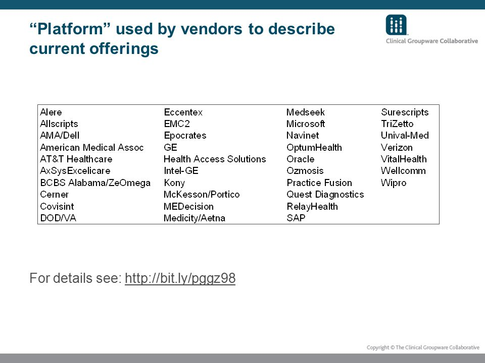 Platform used by vendors to describe current offerings For details see: http://bit.ly/pggz98http://bit.ly/pggz98