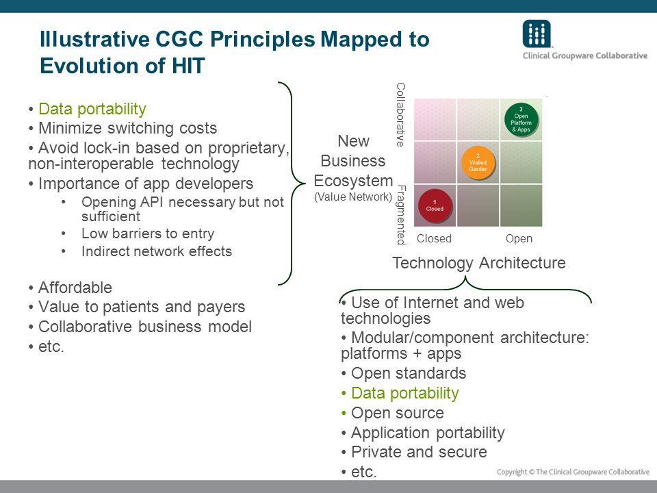 Illustrative CGC Principles Mapped to Evolution of HIT Data portability Minimize switching costs Avoid lock-in based on proprietary, non-interoperable technology Importance of app developers Opening API necessary but not sufficient Low barriers to entry Indirect network effects Affordable Value to patients and payers Collaborative business model etc.