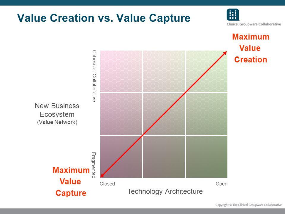 Value Creation vs.