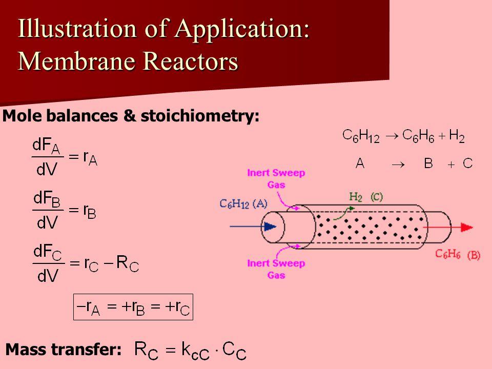 Illustration of Application: Membrane Reactors Mole balances & stoichiometry: Mass transfer: