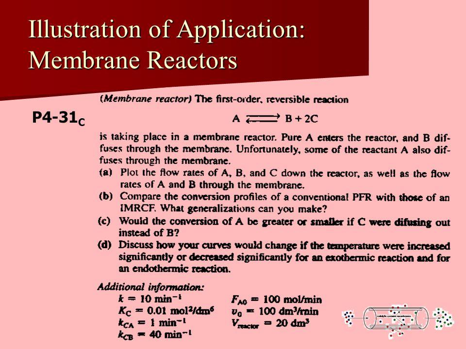 Illustration of Application: Membrane Reactors P4-31 C