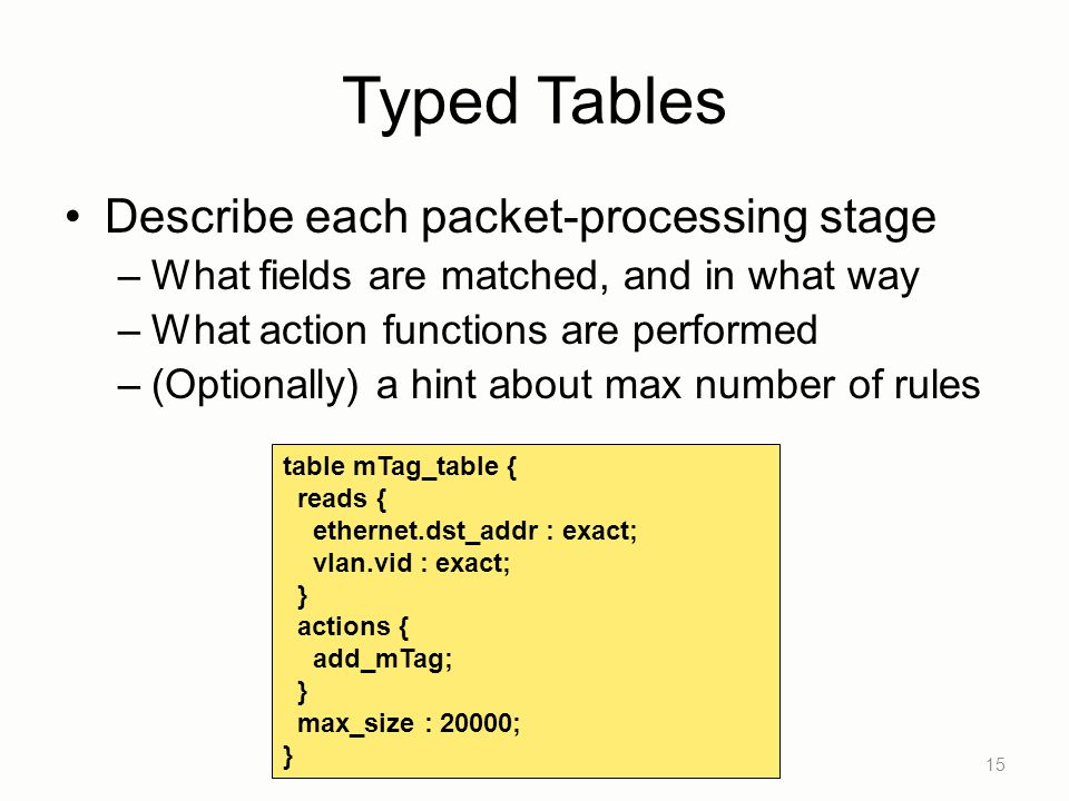 Typed Tables Describe each packet-processing stage –What fields are matched, and in what way –What action functions are performed –(Optionally) a hint about max number of rules 15 table mTag_table { reads { ethernet.dst_addr : exact; vlan.vid : exact; } actions { add_mTag; } max_size : 20000; }