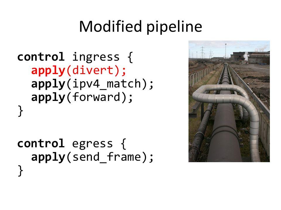 Modified pipeline control ingress { apply(divert); apply(ipv4_match); apply(forward); } control egress { apply(send_frame); }