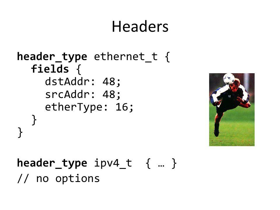 Headers header_type ethernet_t { fields { dstAddr: 48; srcAddr: 48; etherType: 16; } } header_type ipv4_t { … } // no options