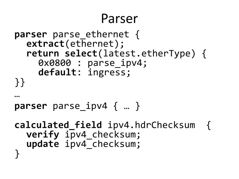Parser parser parse_ethernet { extract(ethernet); return select(latest.etherType) { 0x0800 : parse_ipv4; default: ingress; }} … parser parse_ipv4 { …