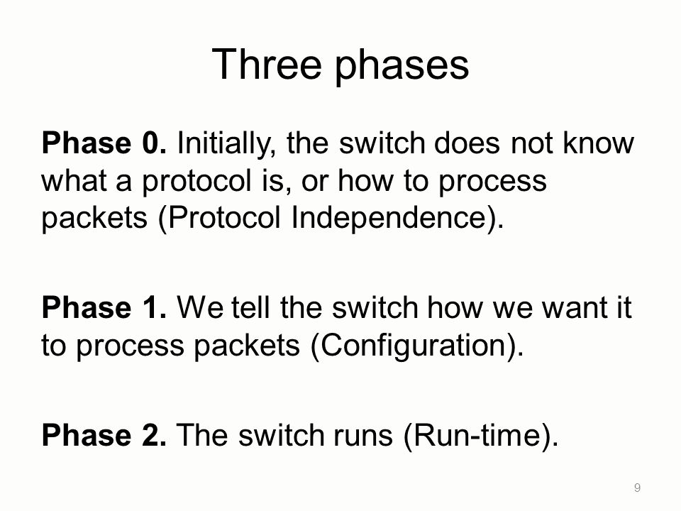 Three phases Phase 0. Initially, the switch does not know what a protocol is, or how to process packets (Protocol Independence). Phase 1. We tell the