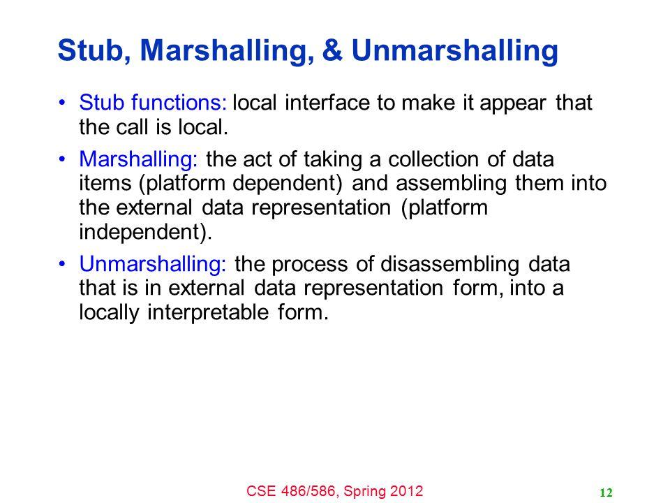 CSE 486/586, Spring 2012 RPC Process 13 Client Process Client Function Client Stub Socket API Server Process Server Function Server Stub Socket API Marshalling/unmarshalling