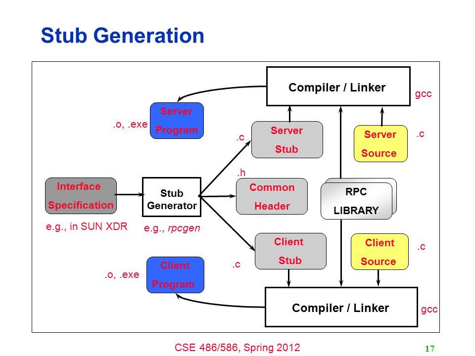 CSE 486/586, Spring 2012 How Do You Find the Server Process.