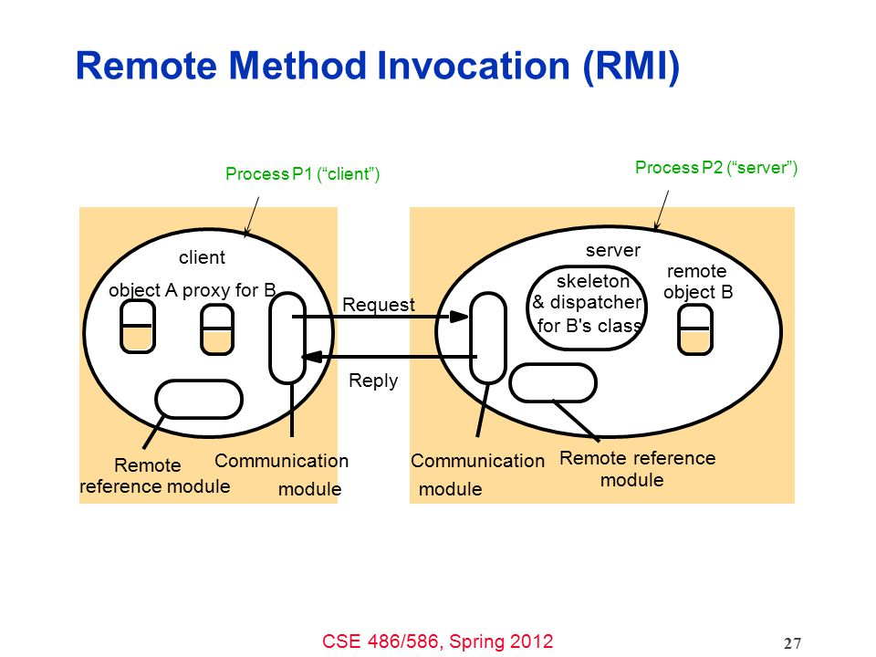 CSE 486/586, Spring 2012 Summary RPC enables programmers to call functions in remote processes.