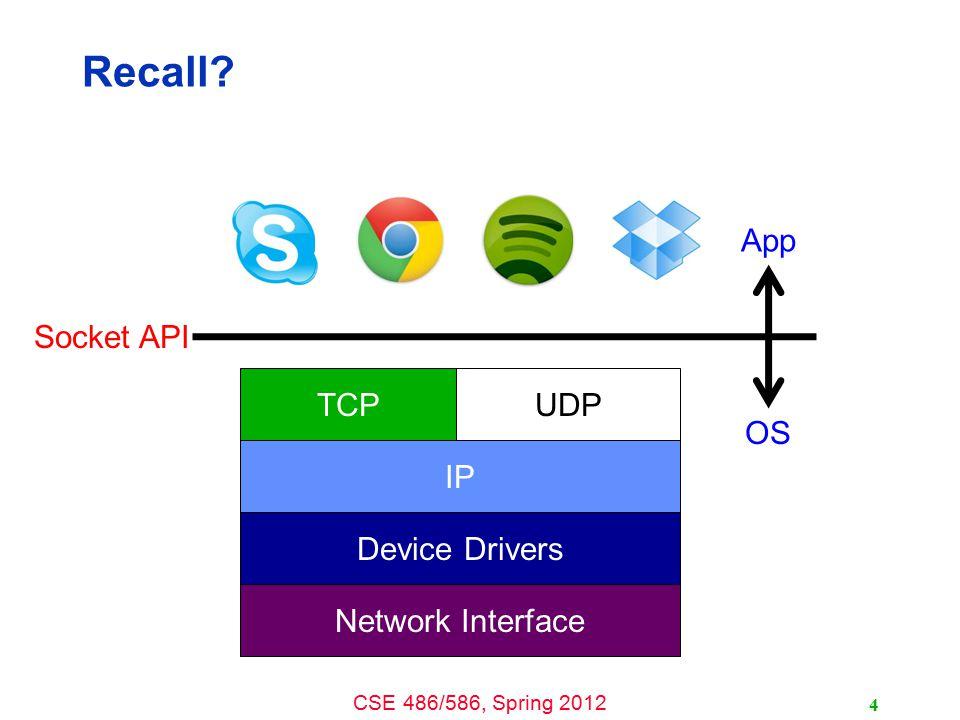 CSE 486/586, Spring 2012 Socket API 5 socket() bind() listen() accept() read() write() Server block process request Client socket() connect() write() establish connection send request read() send response