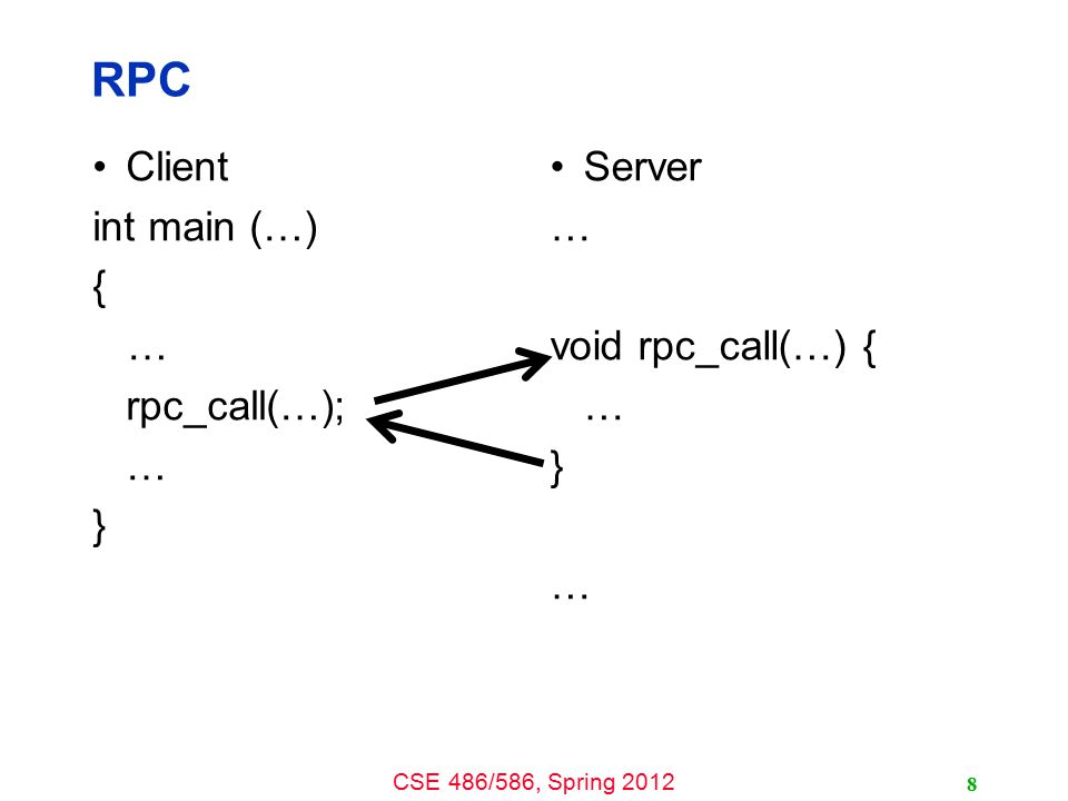 CSE 486/586, Spring 2012 Local Procedure Call E.g., x = local_call( str ); The compiler generates code to transfer necessary things to local_call –Push the parameters to the stack –Call local_call The compiler also generates code to execute the local call.