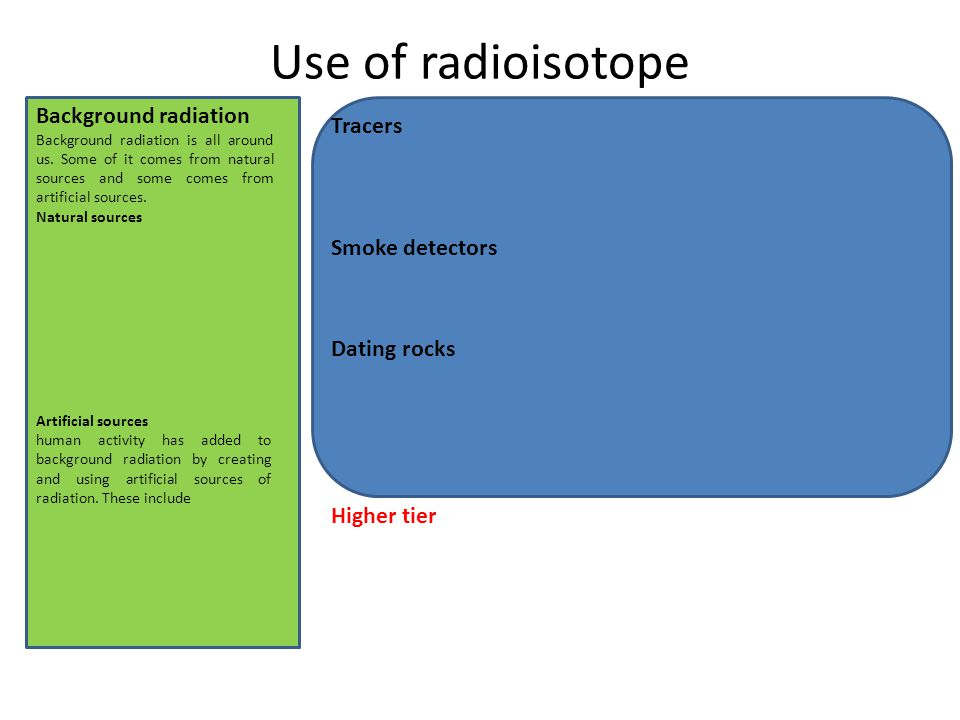 Use of radioisotope Background radiation Background radiation is all around us.